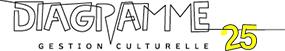 Diagramme gestion culturelle